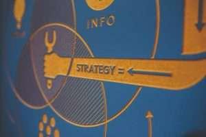 Brand Strategy Marketing